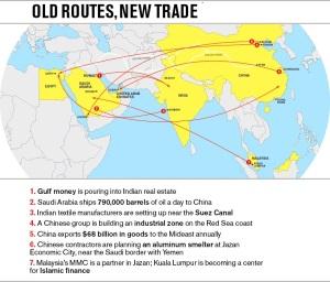 China-GCC-trade