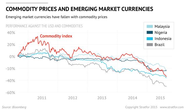emerging markets essay